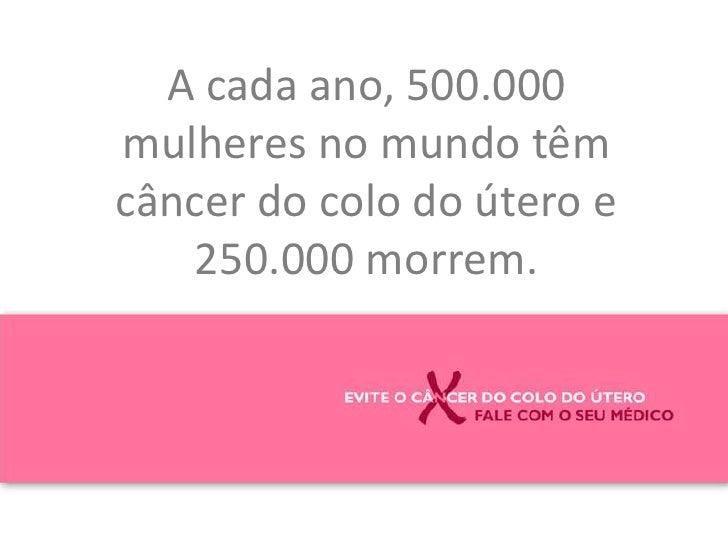 A cada ano, 500.000 mulheres no mundo têm câncer do colo do útero e 250.000 morrem.<br />