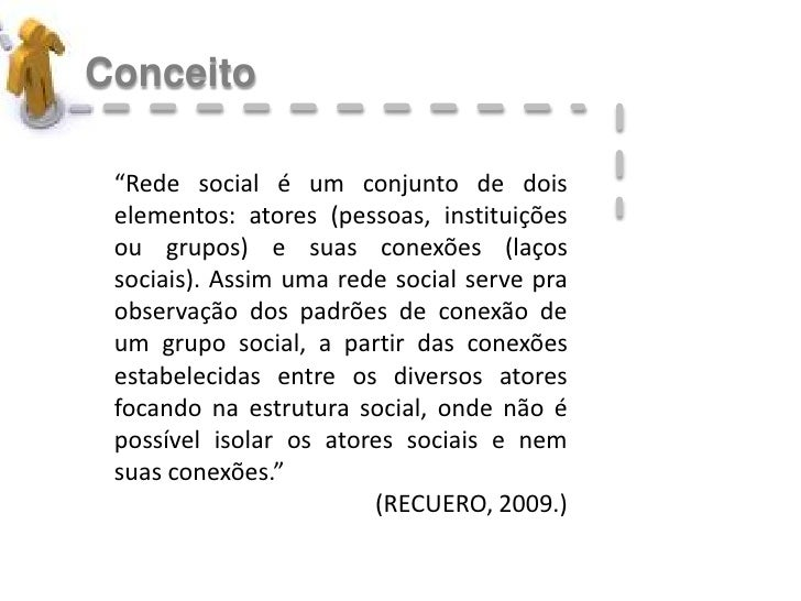 Redes Sociais e Publicidade Slide 2