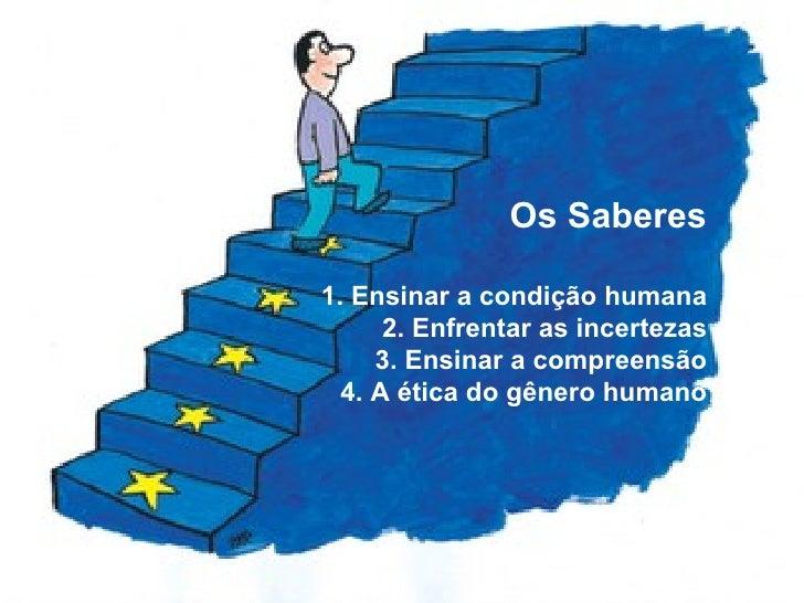 Os Saberes 1. Ensinar a condição humana 2. Enfrentar as incertezas 3. Ensinar a compreensão 4. A ética do gênero humano