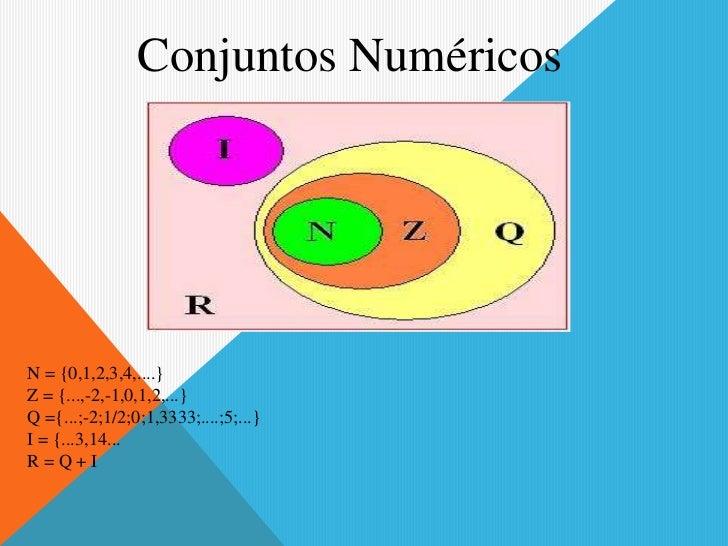 Conjuntos Numéricos<br />N = {0,1,2,3,4,....}<br />Z = {...,-2,-1,0,1,2,...}<br />Q ={...;-2;1/2;0;1,3333;....;5;...}<br /...