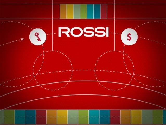CASE – ROSSI IDEAL