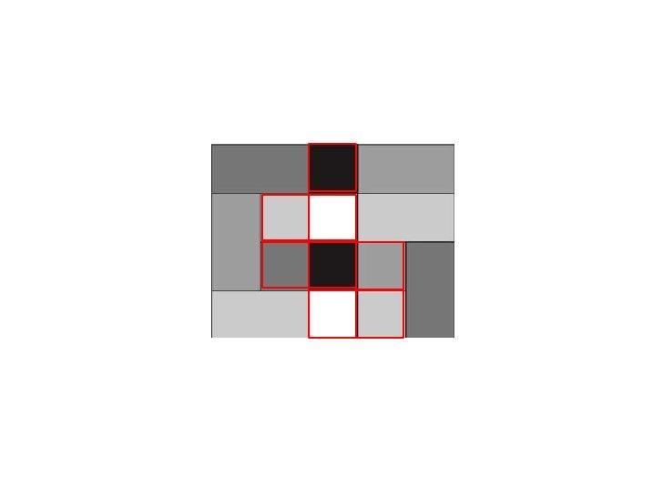 Prova dos quadrados
