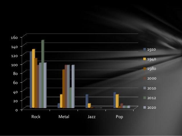 As Lendas da Musica Slide 2