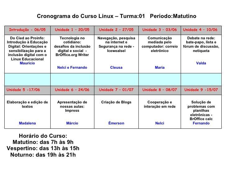 Cronograma do Curso Linux – Turma:01  Período:Matutino Horário do Curso: Matutino: das 7h às 9h Vespertino: das 13h às 15h...
