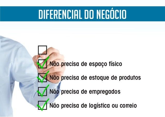 Diferencial do negócio Não precisa de espaço físico Não precisa de estoque de produtos Não precisa de empregados Não preci...
