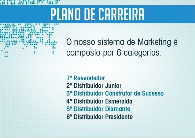 O nosso sistema de Marketing é composto por 6 categorias. 1º Revendedor 2º Distribuidor Junior 3º Distribuidor Construtor ...