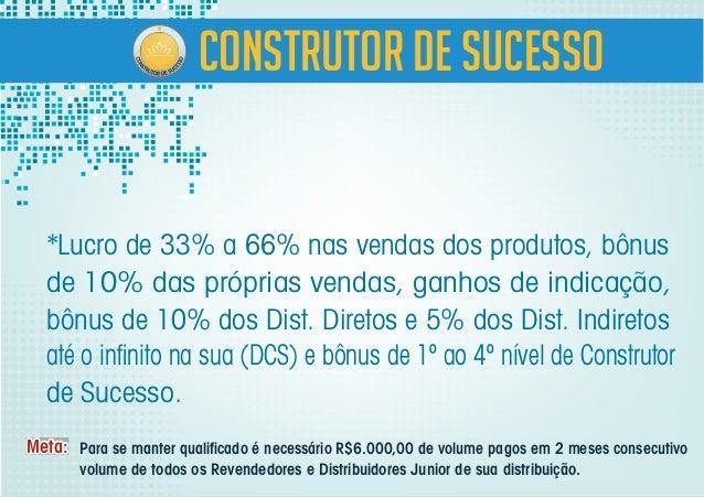 *Lucro de 33% a 66% nas vendas dos produtos, bônus de 10% das próprias vendas, ganhos de indicação, bônus de 10% dos Dist....