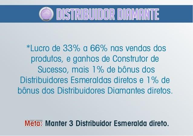 Distribuidor DiamanteDistribuidor DiamanteDistribuidor Diamante *Lucro de 33% a 66% nas vendas dos produtos, e ganhos de C...