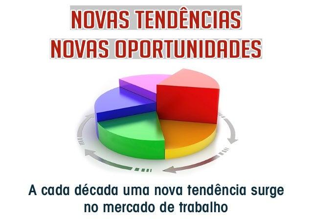 Novas tendênciasNovas tendênciasNovas tendências Novas oportunidadesNovas oportunidadesNovas oportunidades A cada década u...