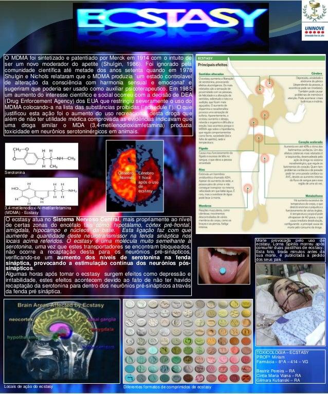 O MDMA foi sintetizado e patentiado por Merck em 1914 com o intuito de ser um novo moderador do apetite (Shulgin, 1986). F...