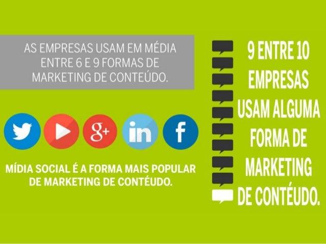 Marketing de Conteúdo - O que é e como usá-lo para ganhar negócios Slide 3