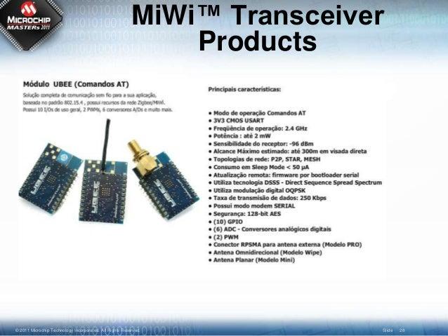 Redes de Comunicação Sem Fio Sub-GHz e 2 4GHz