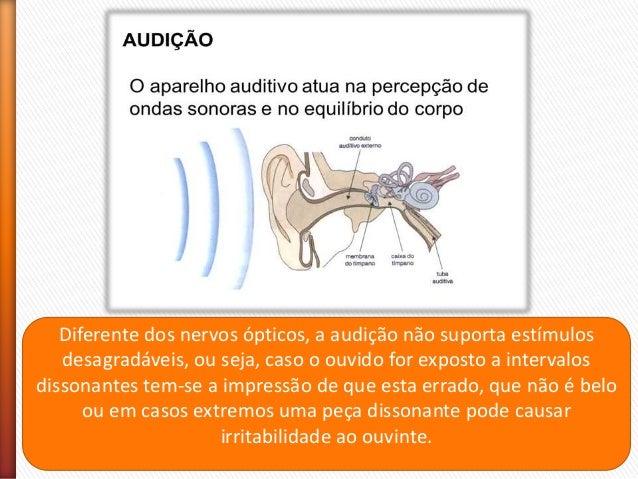 Diferente dos nervos ópticos, a audição não suporta estímulos desagradáveis, ou seja, caso o ouvido for exposto a interval...