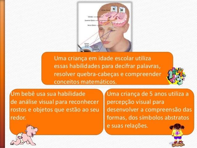 Um bebê usa sua habilidade de análise visual para reconhecer rostos e objetos que estão ao seu redor. Uma criança de 5 ano...