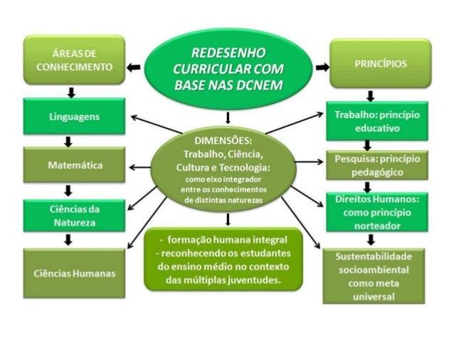 2ª UNIDADE • Na segunda unidade fazemos uma reflexão a respeito das ferramentas de planejamento participativo como mediaçõ...