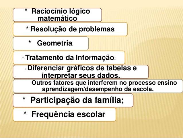 * Raciocínio lógico matemático * Resolução de problemas  * Geometria. * Tratamento  da Informação: - Diferenciar gráficos ...