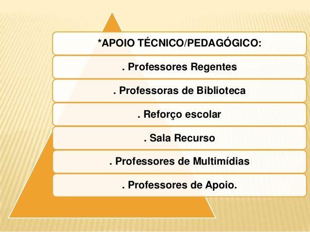*APOIO TÉCNICO/PEDAGÓGICO: . Professores Regentes . Professoras de Biblioteca . Reforço escolar . Sala Recurso . Professor...