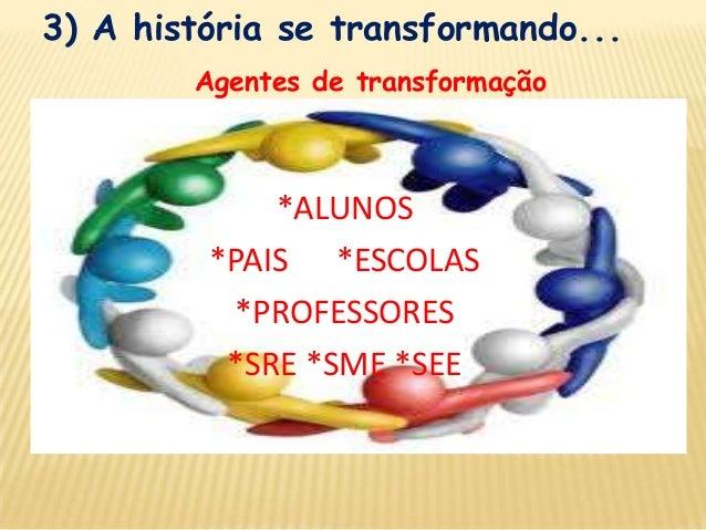3) A história se transformando... Agentes de transformação  *ALUNOS *PAIS *ESCOLAS *PROFESSORES *SRE *SME *SEE