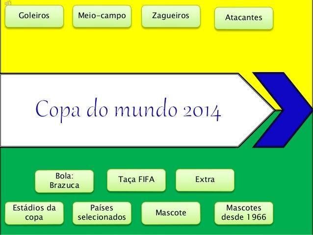 Estádios da copa Países selecionados Taça FIFABola: Brazuca Mascote AtacantesZagueirosGoleiros Extra Meio-campo Mascotes d...