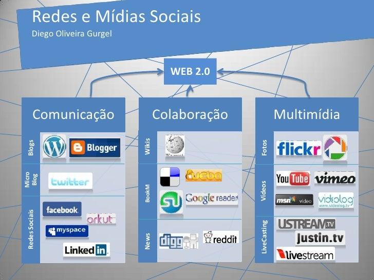 Redes e Mídias Sociais         Diego Oliveira Gurgel                                              WEB 2.0            Comun...