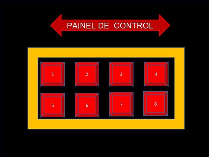 5 1 4 7 6 1 2 3 PAINEL DE  CONTROL 8