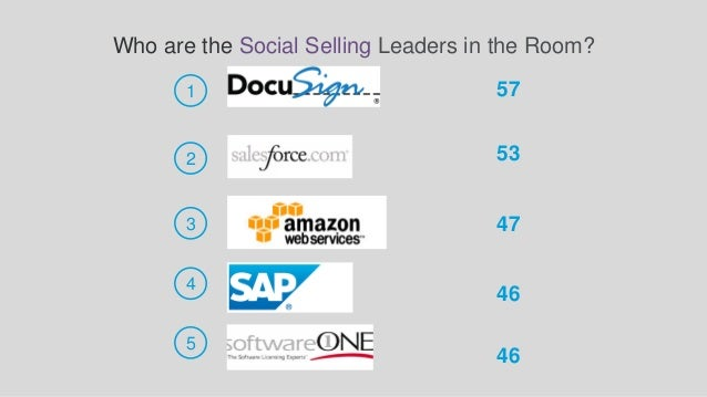 Sales Professionals Who Are Social Selling 51% more likely to exceed quota Exceed Quota 3X more likely to go to club Go to...