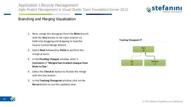 Application Lifecycle management Utilizando ferramentas