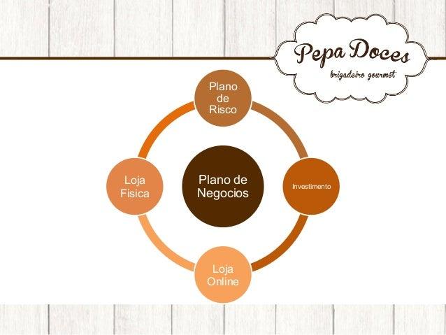Plano de Risco  Loja Fisica  Plano de Negocios  Loja Online  Investimento