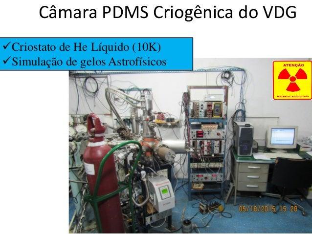 Apresentação de astroquímica VDG By Dr. Guilherme