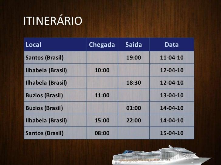 ITINERÁRIO<br />