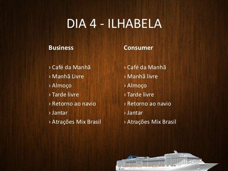 Show de Abertura</li></li></ul><li>DIA 2 - CAFÉ DA MANHÃ<br />Local: La Caravella<br />Horário: das 7h00 às 9h00<br />Cap...