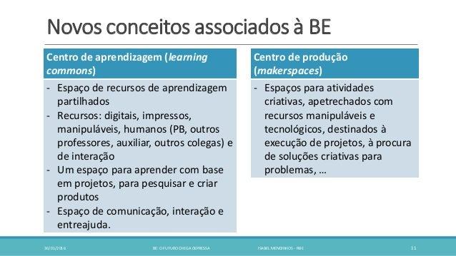 Novos conceitos associados à BE 30/01/2016 BE: O FUTURO CHEGA DEPRESSA ISABEL MENDINHOS - RBE 11 Centro de aprendizagem (l...