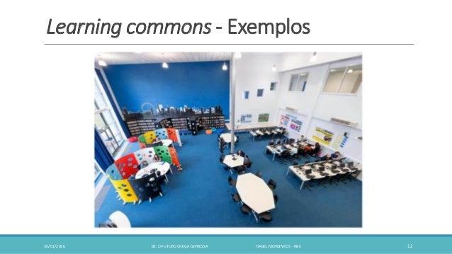 Learning commons - Exemplos 30/01/2016 BE: O FUTURO CHEGA DEPRESSA ISABEL MENDINHOS - RBE 12