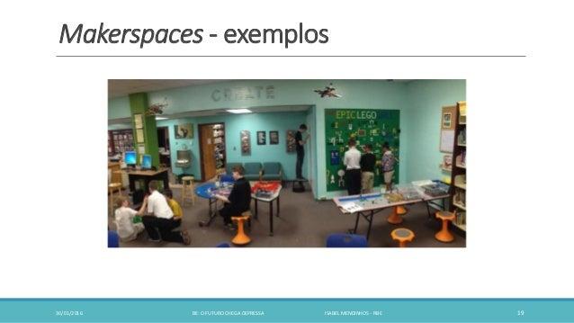 Makerspaces - exemplos 30/01/2016 BE: O FUTURO CHEGA DEPRESSA ISABEL MENDINHOS - RBE 19