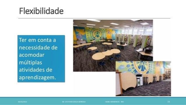 Flexibilidade 30/01/2016 BE: O FUTURO CHEGA DEPRESSA ISABEL MENDINHOS - RBE 23 Ter em conta a necessidade de acomodar múlt...