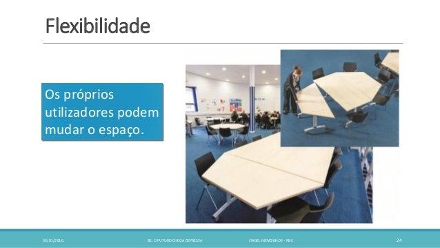 Flexibilidade 30/01/2016 BE: O FUTURO CHEGA DEPRESSA ISABEL MENDINHOS - RBE 24 Os próprios utilizadores podem mudar o espa...