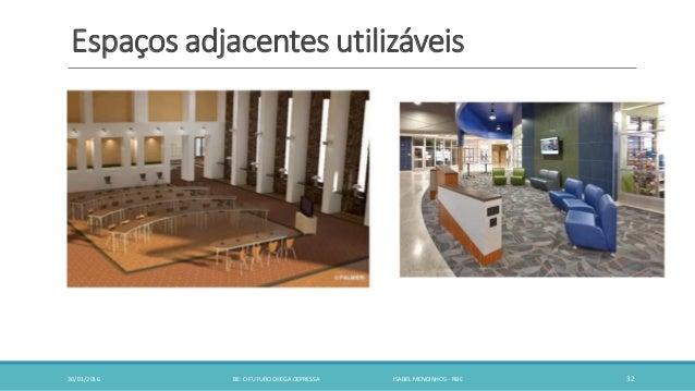 Espaços adjacentes utilizáveis 30/01/2016 BE: O FUTURO CHEGA DEPRESSA ISABEL MENDINHOS - RBE 32