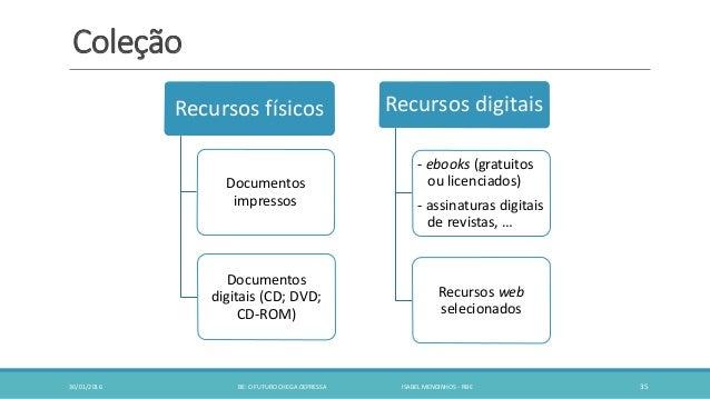 Coleção Recursos físicos Documentos impressos Documentos digitais (CD; DVD; CD-ROM) Recursos digitais - ebooks (gratuitos ...