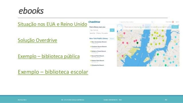 ebooks Situação nos EUA e Reino Unido Solução Overdrive Exemplo – biblioteca pública Exemplo – biblioteca escolar 30/01/20...