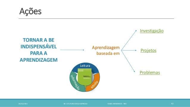 Ações 30/01/2016 BE: O FUTURO CHEGA DEPRESSA ISABEL MENDINHOS - RBE 42 TORNAR A BE INDISPENSÁVEL PARA A APRENDIZAGEM Apren...