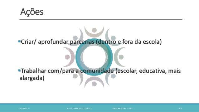 Ações Criar/ aprofundar parcerias (dentro e fora da escola) Trabalhar com/para a comunidade (escolar, educativa, mais al...