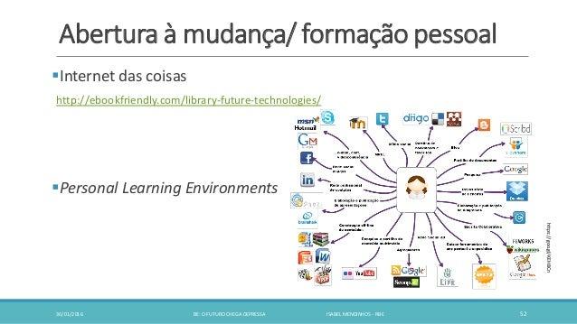 Abertura à mudança/ formação pessoal Internet das coisas http://ebookfriendly.com/library-future-technologies/ Personal ...