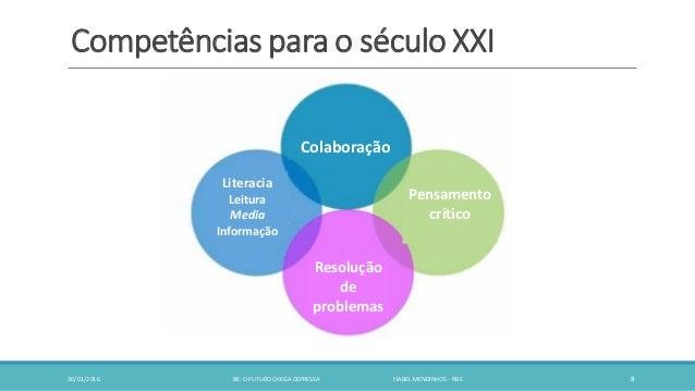 Competências para o século XXI 30/01/2016 BE: O FUTURO CHEGA DEPRESSA ISABEL MENDINHOS - RBE Literacia Leitura Media Infor...