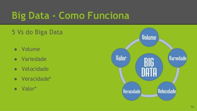 Big Data - Como Funciona ● Bancos Comuns, por que não? ○ Elasticidade ○ Padrão ACID (atomicidade, consistência, isolamento...