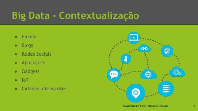 Big Data - Contextualização Crescimento na produção e fluxo de dados. 8 0 a 2003: 5 exabytes até 2012: 2.7 zettabytes até ...