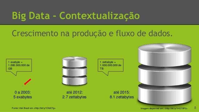 Big Data - Contextualização 9 Fontes: http://canaltech.com.br/noticia/redes/Estudo-preve-aumento-de-10x-no-trafego-global-...