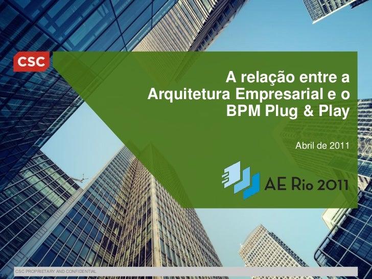 A relação entre a                                   Arquitetura Empresarial e o                                           ...