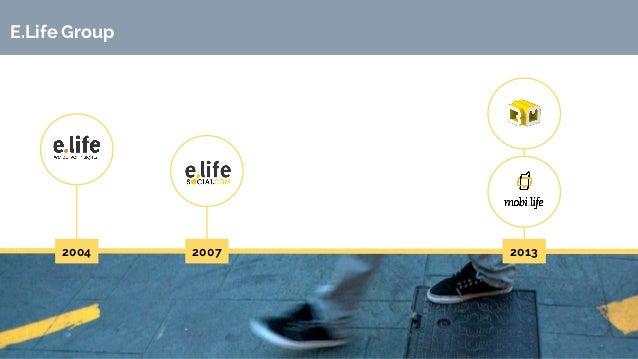 Presentation Buzzmonitor Slide 2