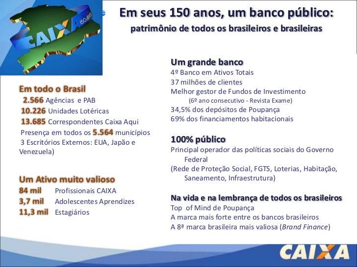 Em seus 150 anos, um banco público:                                  patrimônio de todos os brasileiros e brasileiras     ...