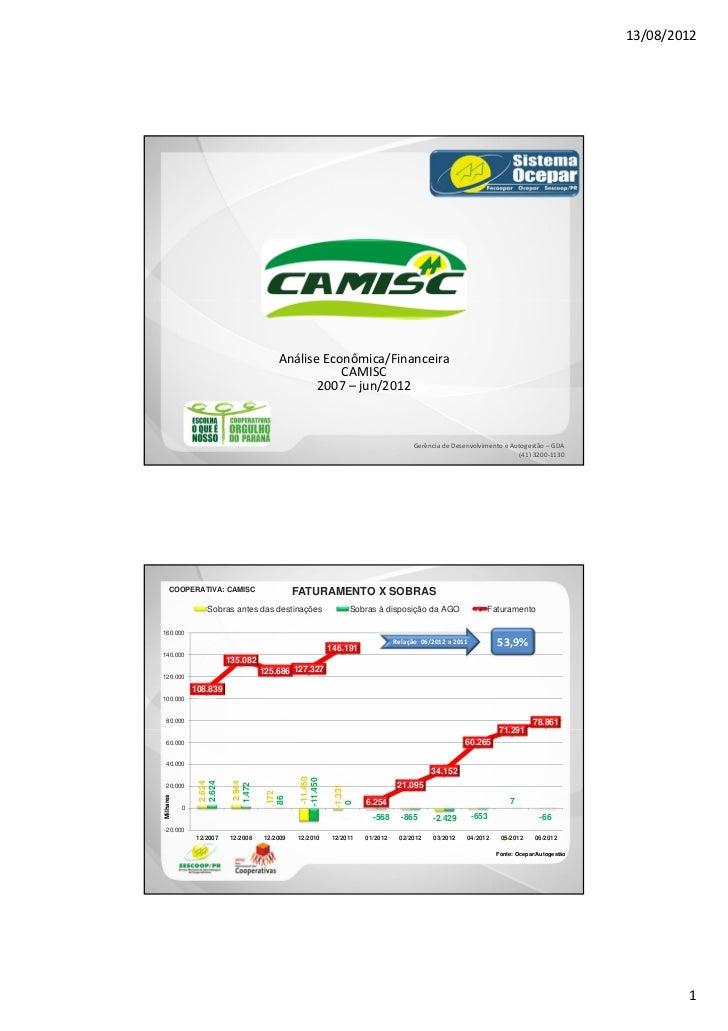 13/08/2012                                       Análise Econômica/Financeira                                             ...